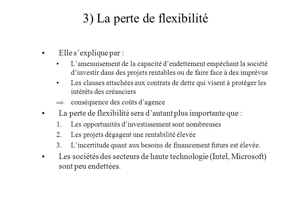 3) La perte de flexibilité