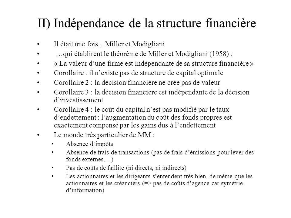II) Indépendance de la structure financière