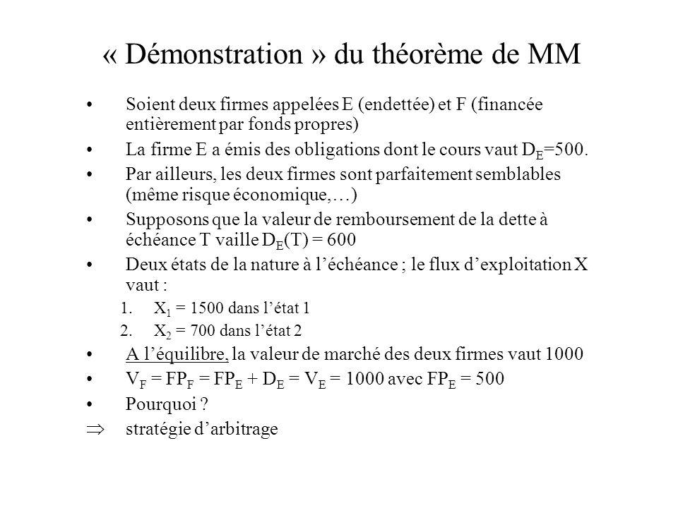 « Démonstration » du théorème de MM