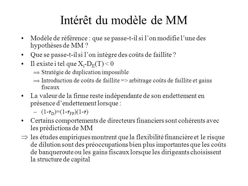 Intérêt du modèle de MM Modèle de référence : que se passe-t-il si l'on modifie l'une des hypothèses de MM
