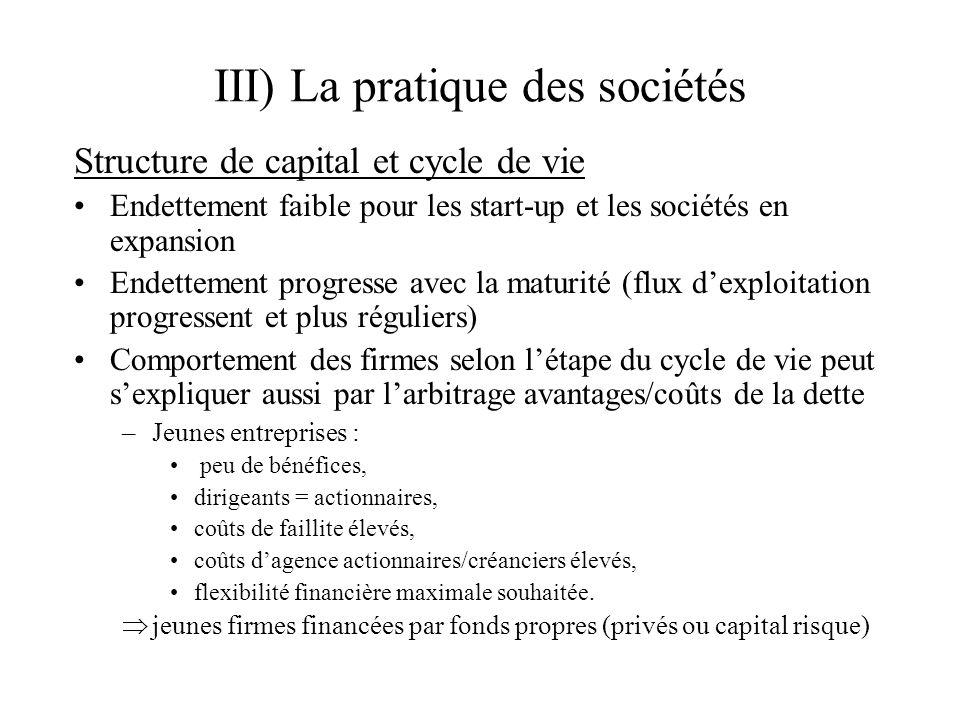 III) La pratique des sociétés
