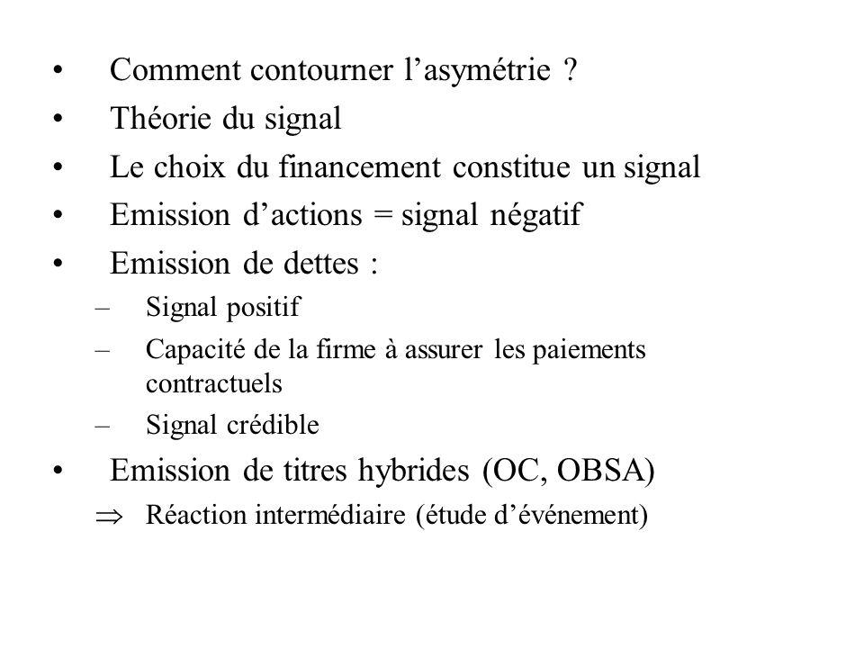 Comment contourner l'asymétrie Théorie du signal