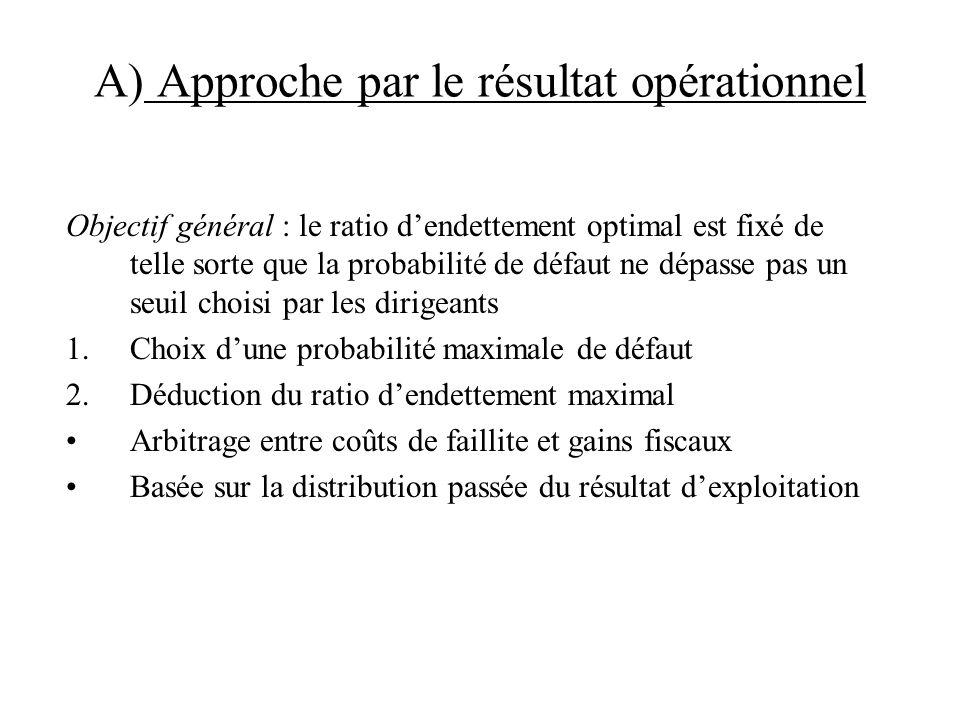 A) Approche par le résultat opérationnel