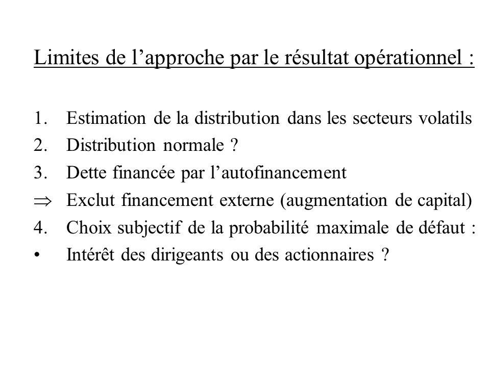 Limites de l'approche par le résultat opérationnel :