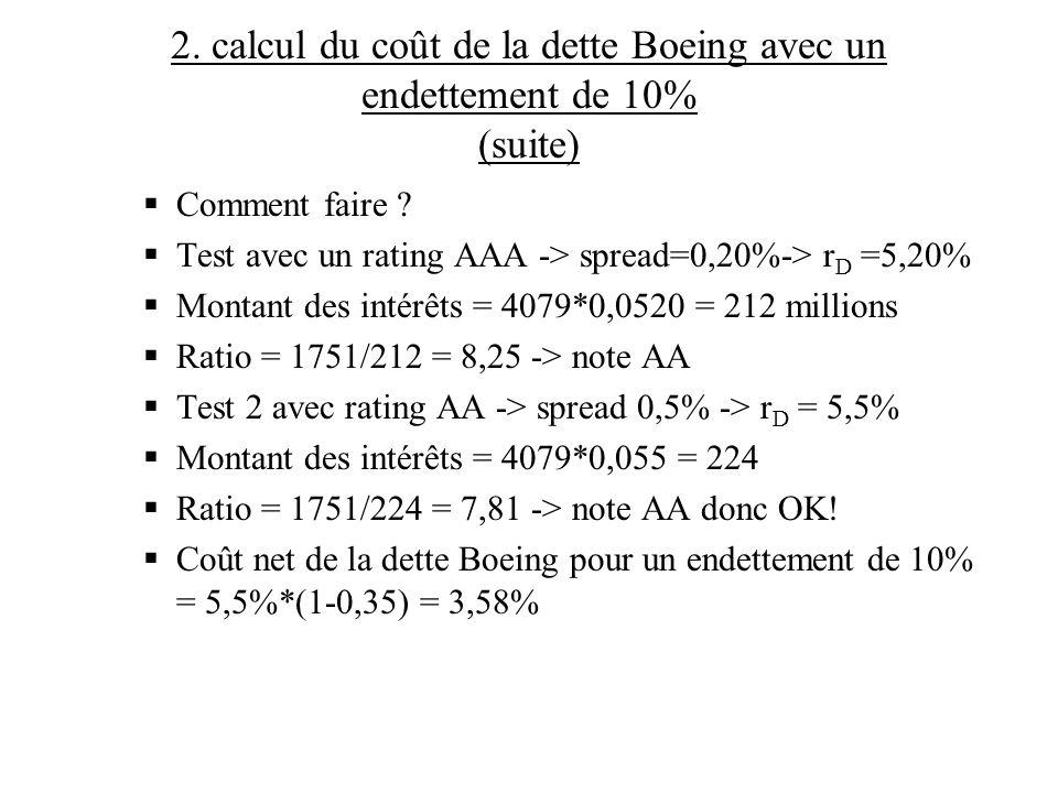 2. calcul du coût de la dette Boeing avec un endettement de 10% (suite)