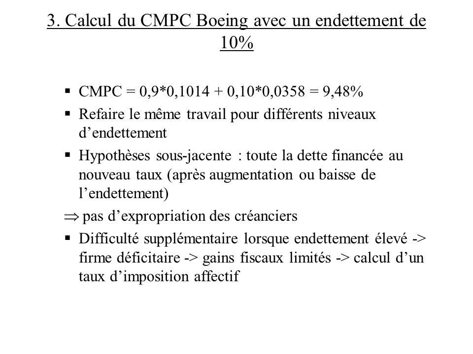3. Calcul du CMPC Boeing avec un endettement de 10%