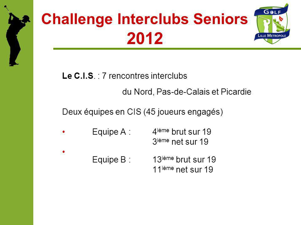 Challenge Interclubs Seniors 2012