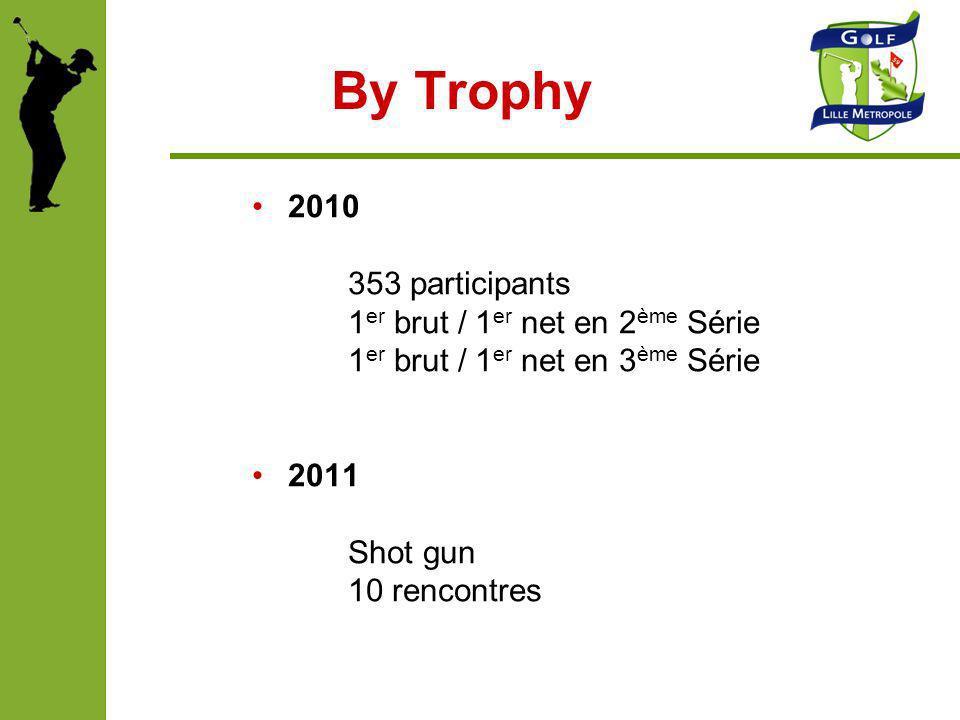 By Trophy 2010 353 participants 1er brut / 1er net en 2ème Série