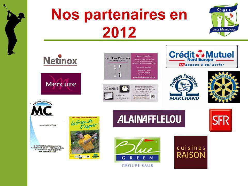 Nos partenaires en 2012