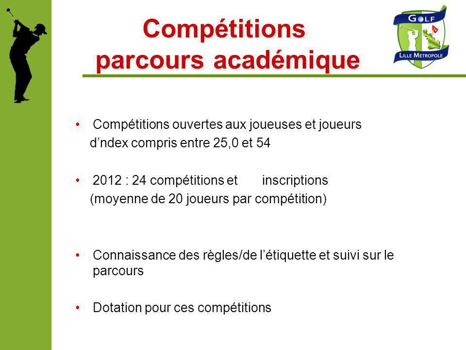 Compétitions parcours académique