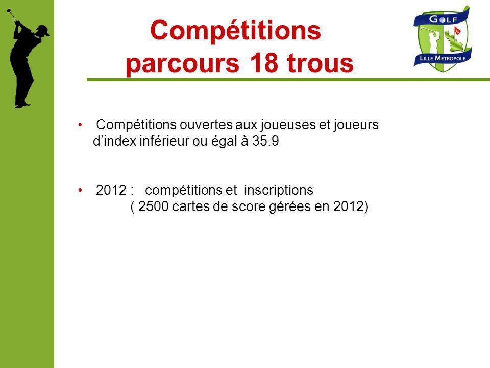 Compétitions parcours 18 trous