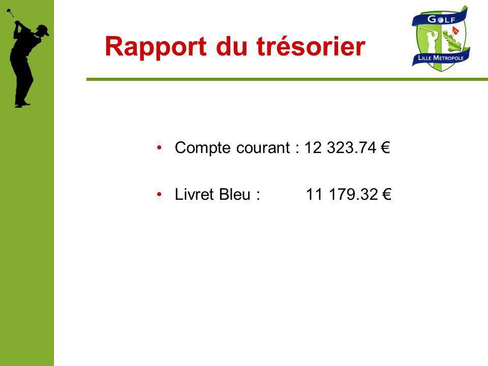 Rapport du trésorier Compte courant : 12 323.74 €