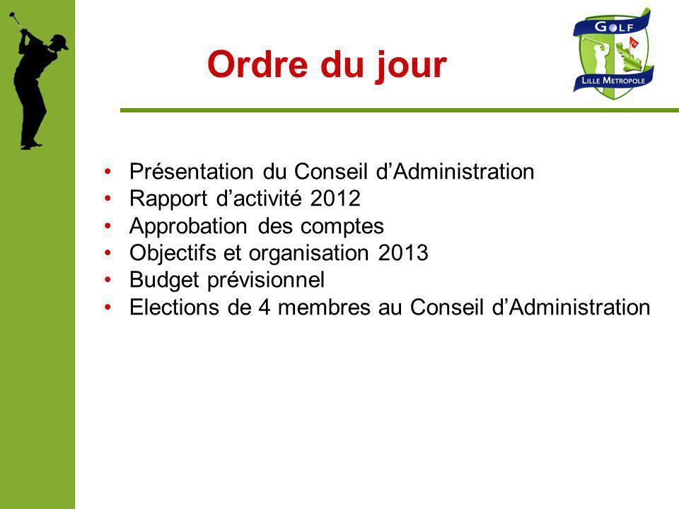 Ordre du jour Présentation du Conseil d'Administration