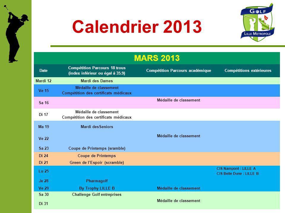Calendrier 2013 MARS 2013 Date Compétition Parcours 18 trous