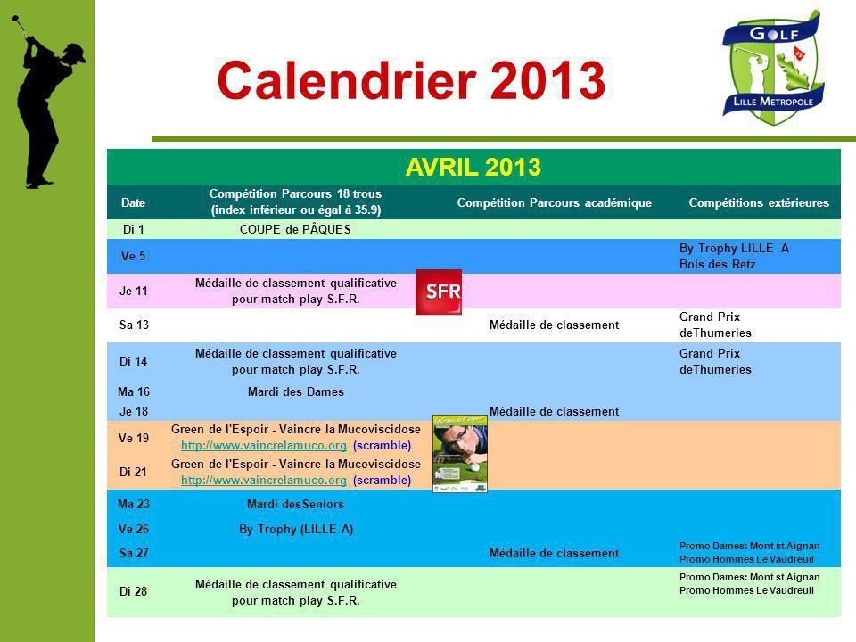 Calendrier 2013 AVRIL 2013 Date Compétition Parcours 18 trous