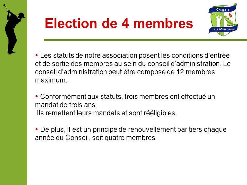 Election de 4 membres