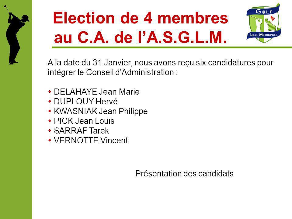 Election de 4 membres au C.A. de l'A.S.G.L.M.