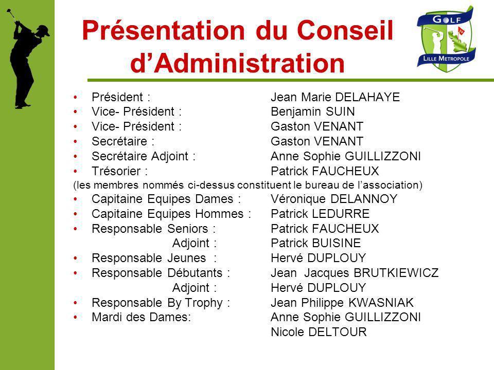 Présentation du Conseil d'Administration