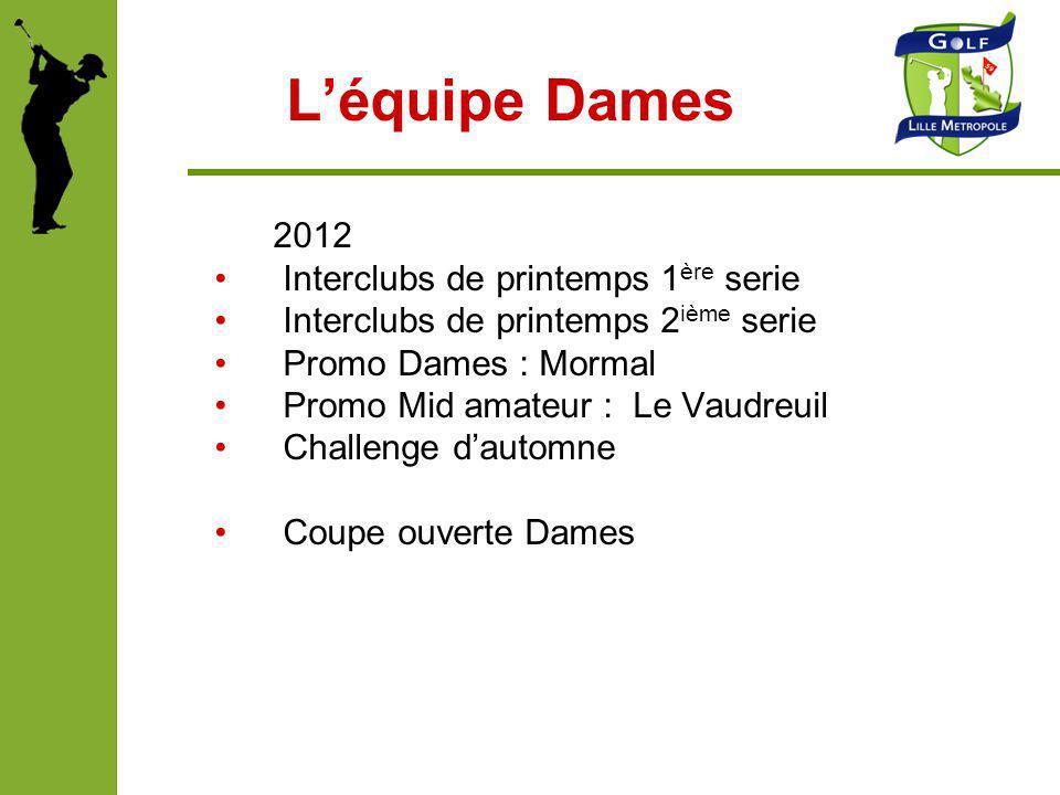 L'équipe Dames 2012 Interclubs de printemps 1ère serie