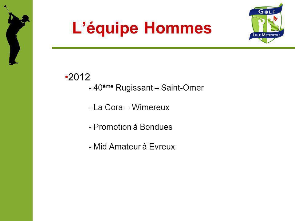 L'équipe Hommes 2012 - 40ème Rugissant – Saint-Omer