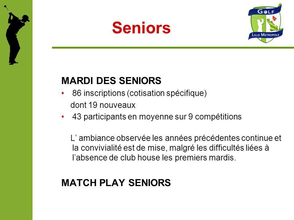 Seniors MARDI DES SENIORS MATCH PLAY SENIORS