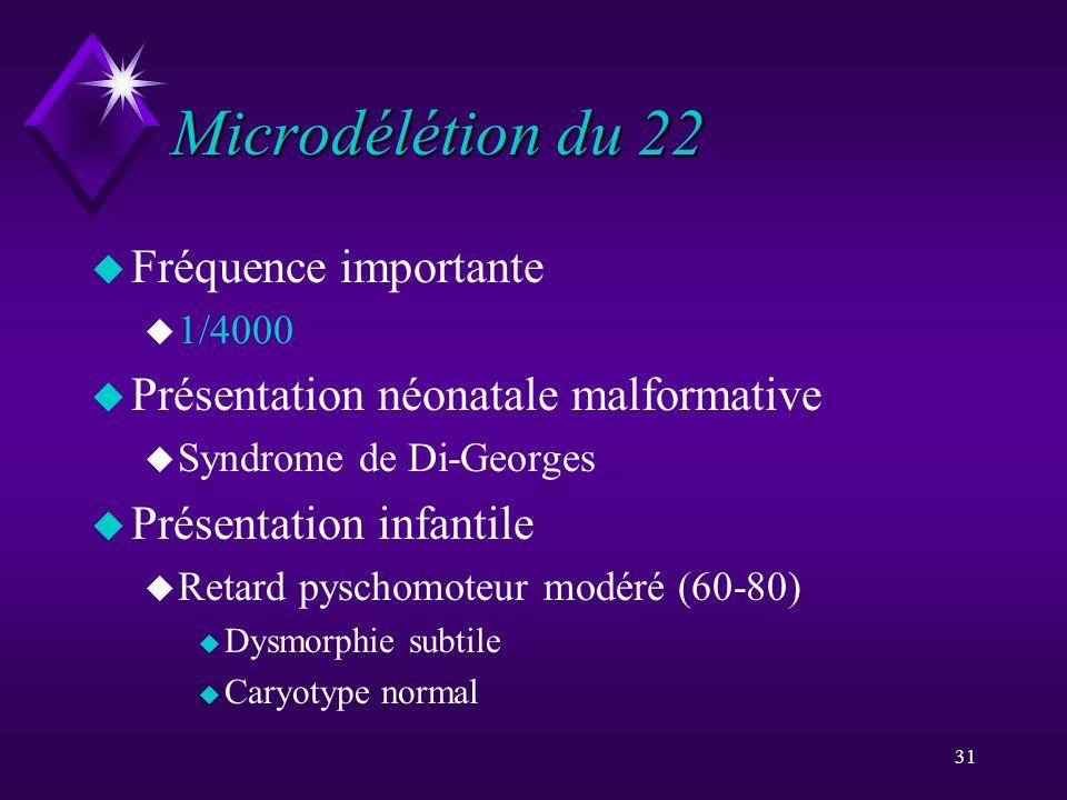 Microdélétion du 22 Fréquence importante