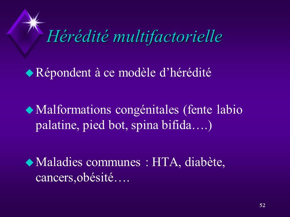 Hérédité multifactorielle