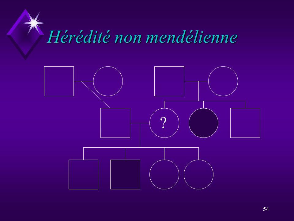 Hérédité non mendélienne