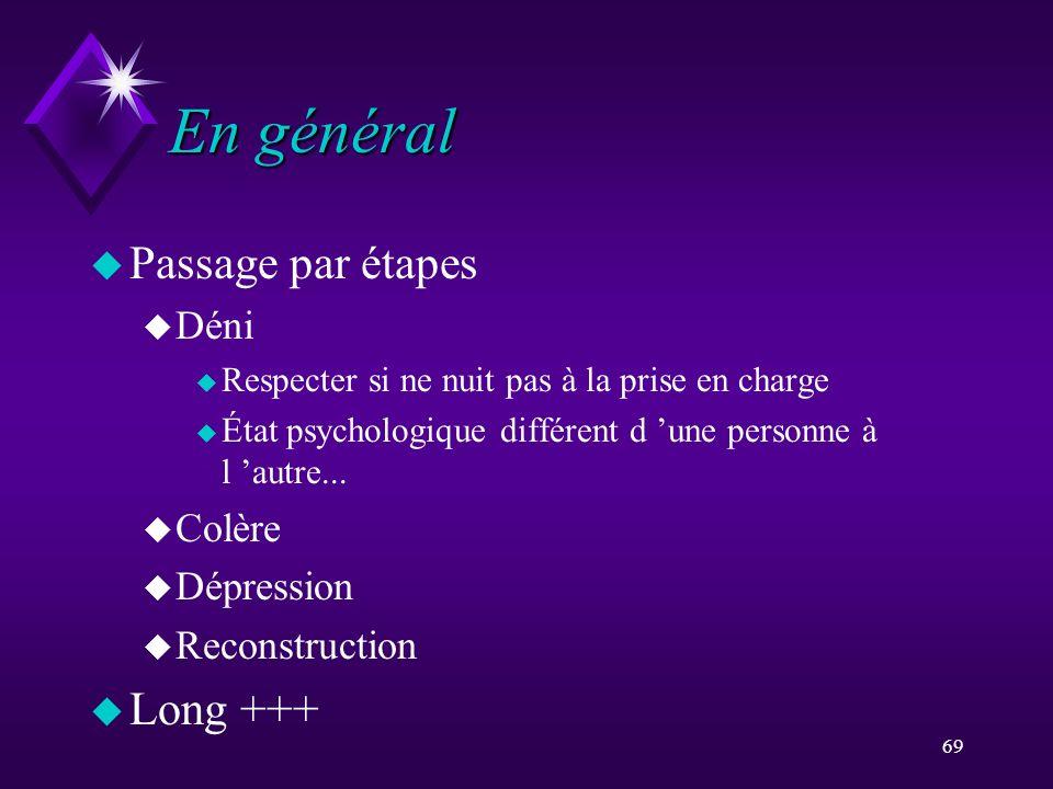 En général Passage par étapes Long +++ Déni Colère Dépression