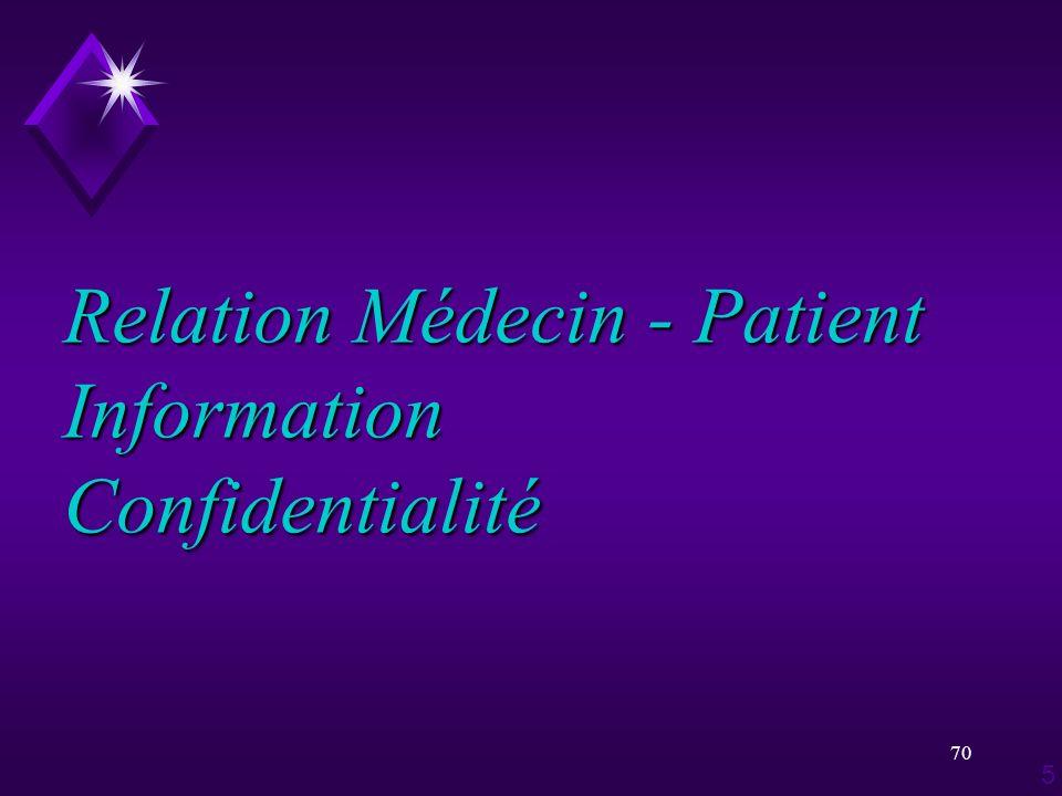 Relation Médecin - Patient Information Confidentialité