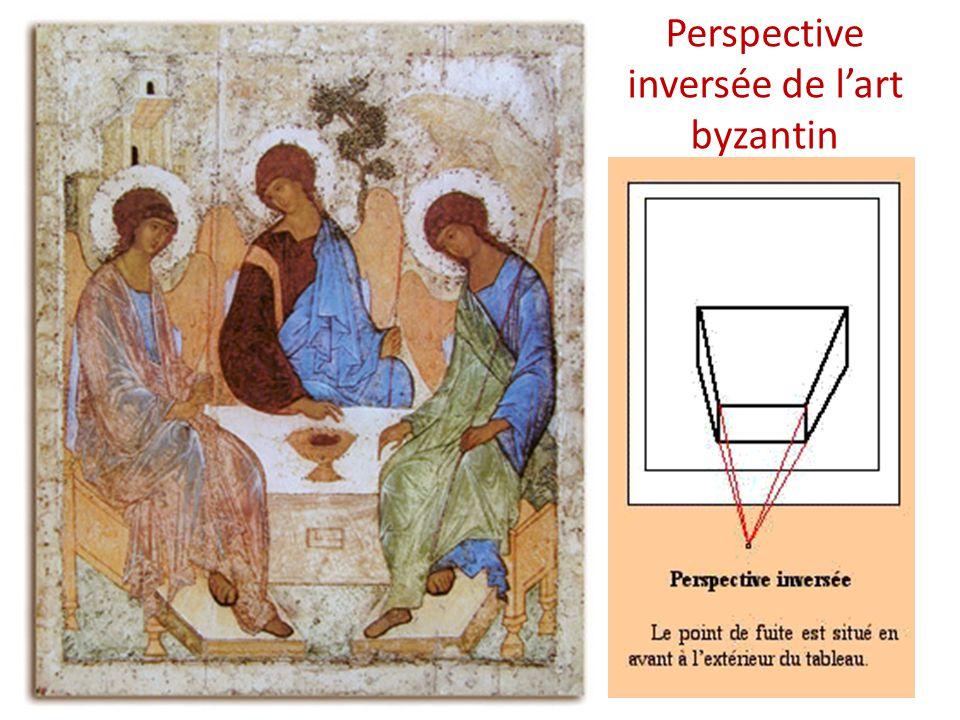 Perspective inversée de l'art byzantin