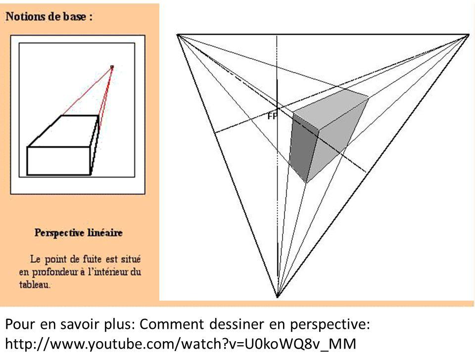 Pour en savoir plus: Comment dessiner en perspective: http://www