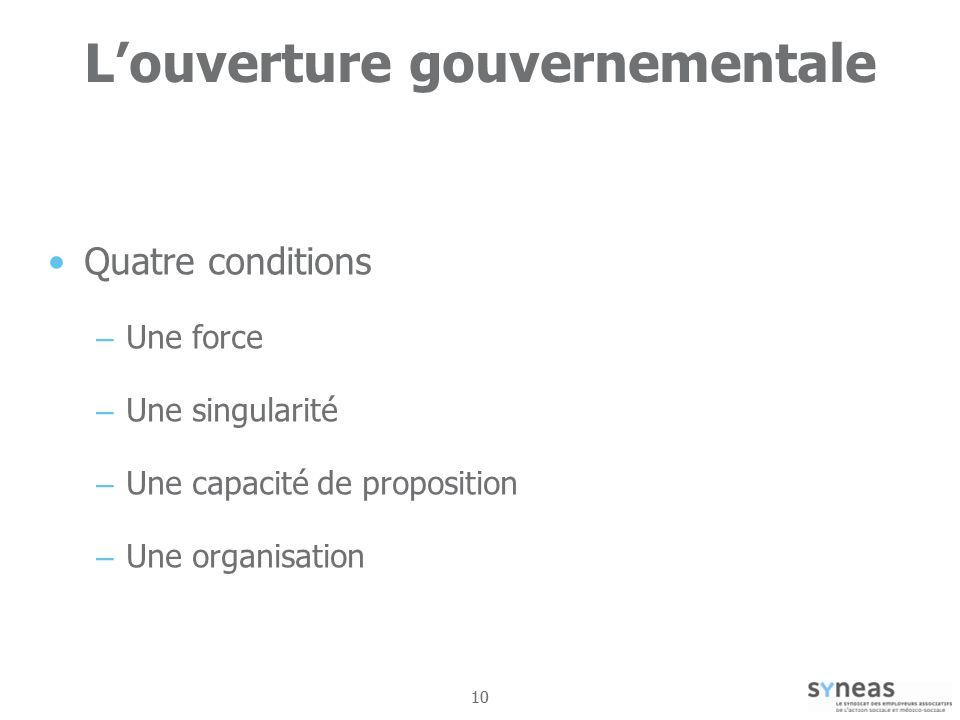 L'ouverture gouvernementale