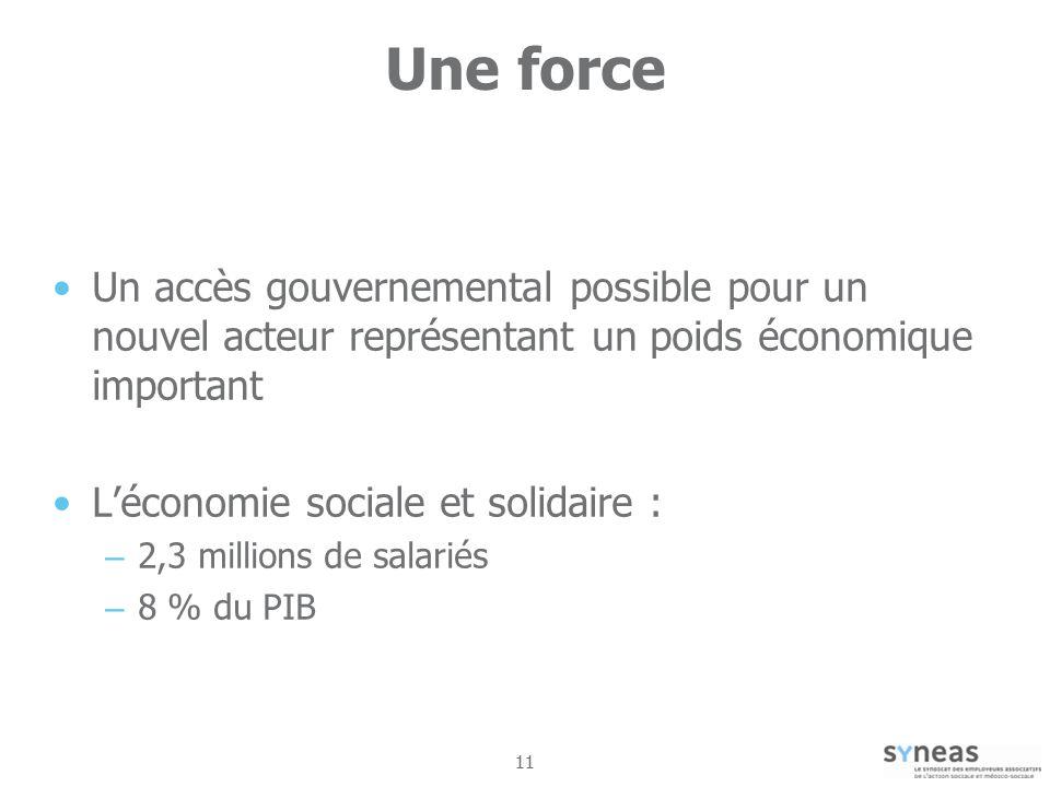 Une force Un accès gouvernemental possible pour un nouvel acteur représentant un poids économique important.