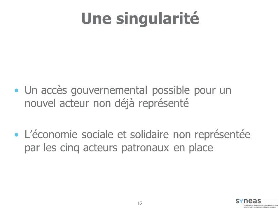 Une singularité Un accès gouvernemental possible pour un nouvel acteur non déjà représenté.