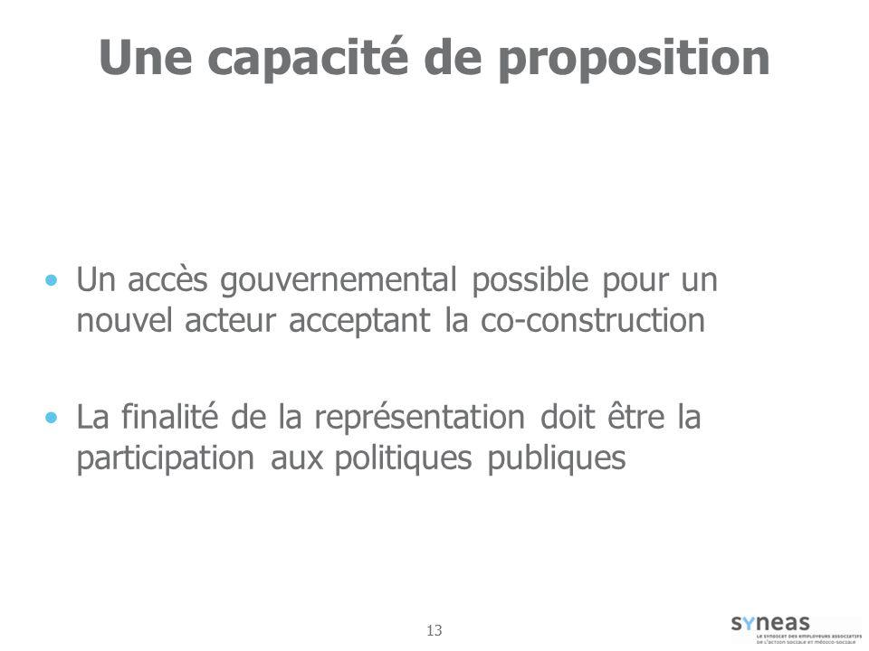 Une capacité de proposition