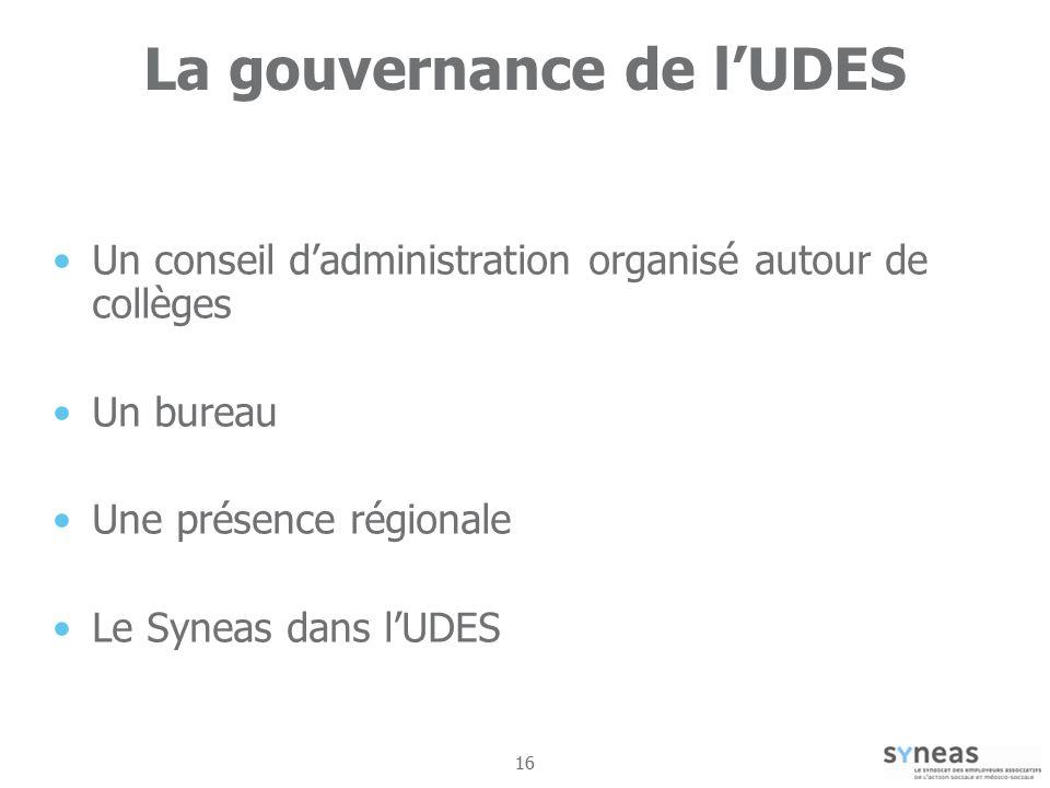 La gouvernance de l'UDES