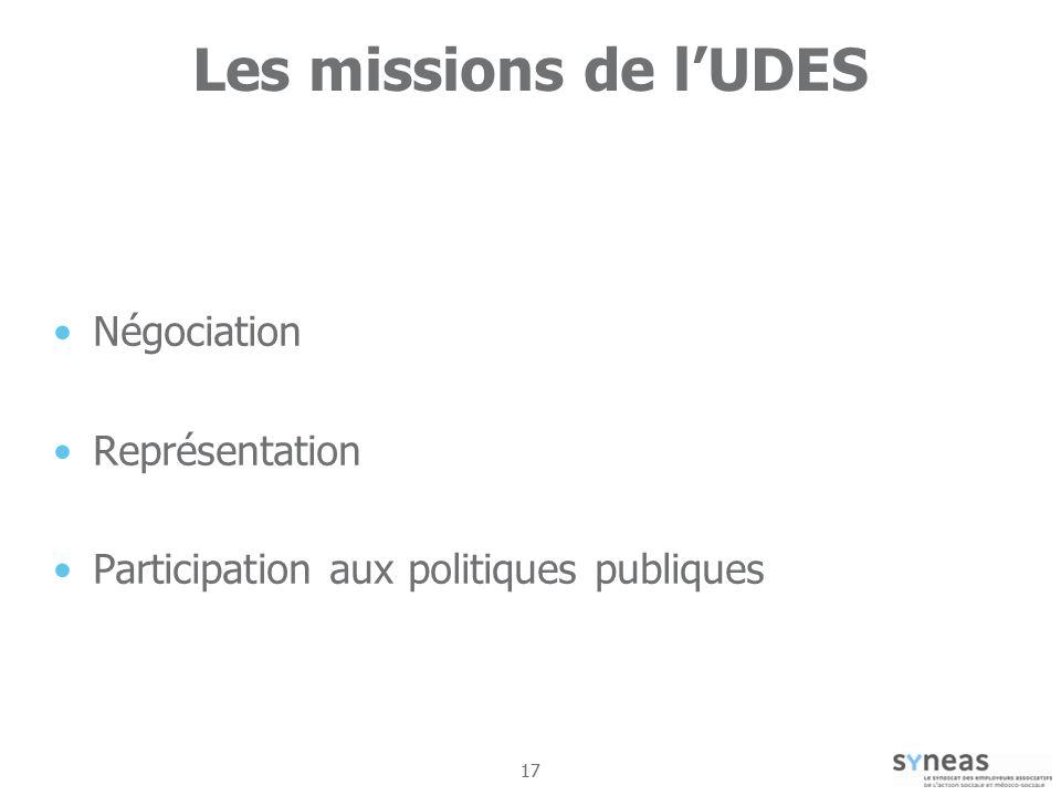 Les missions de l'UDES Négociation Représentation