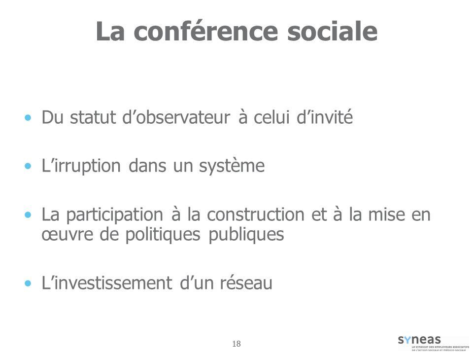 La conférence sociale Du statut d'observateur à celui d'invité