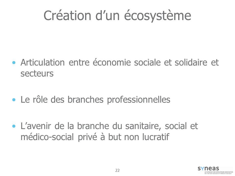 Création d'un écosystème