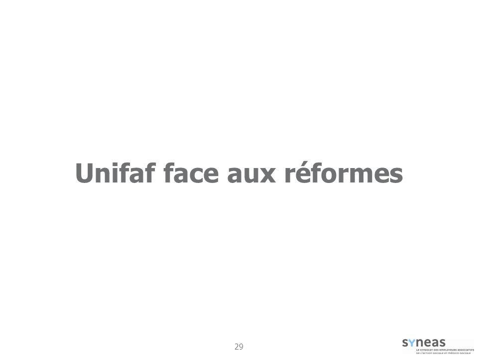 Unifaf face aux réformes