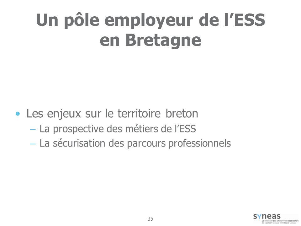 Un pôle employeur de l'ESS en Bretagne