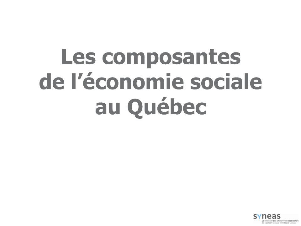 Les composantes de l'économie sociale au Québec