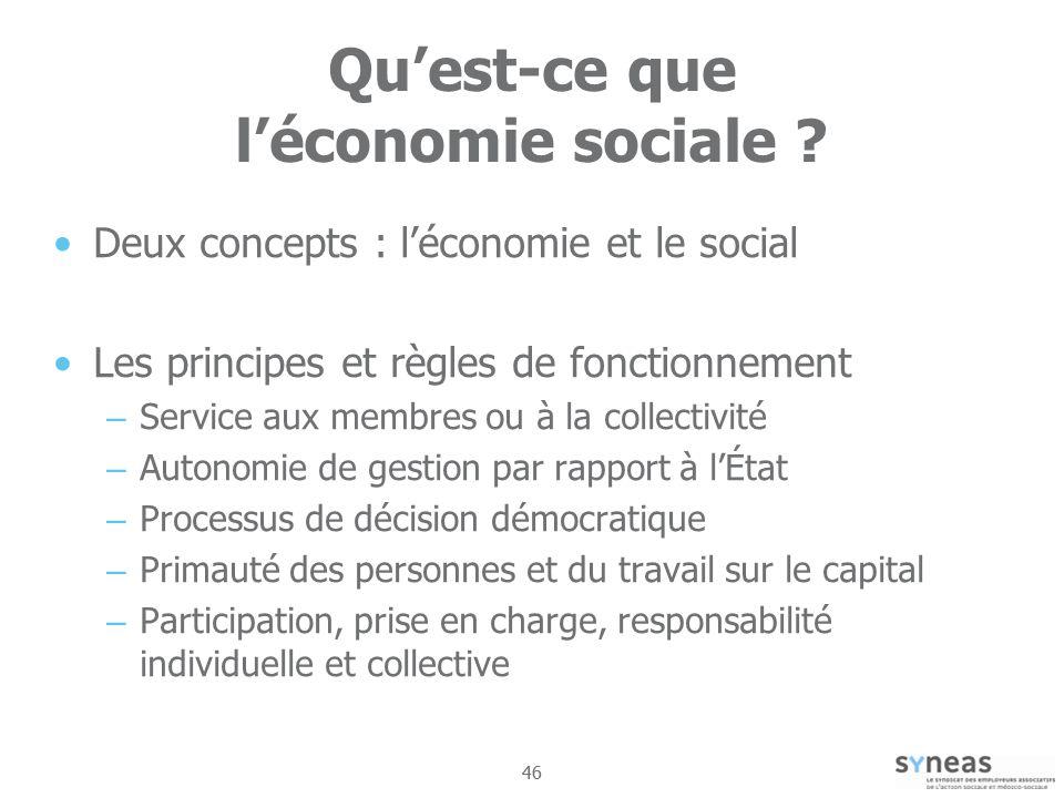 Qu'est-ce que l'économie sociale