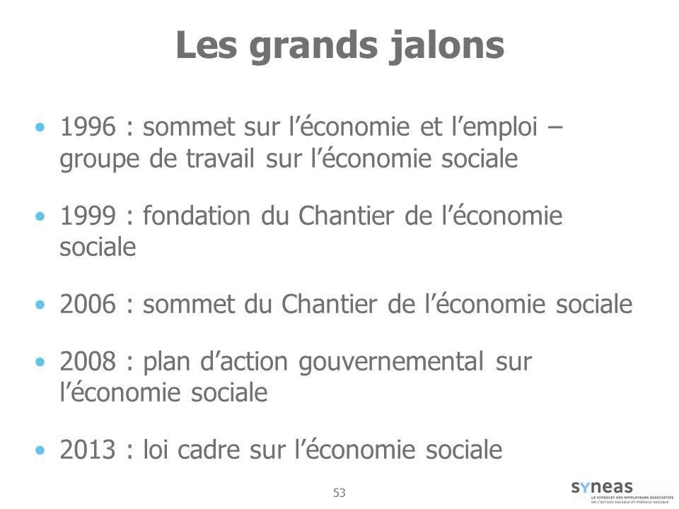 Les grands jalons 1996 : sommet sur l'économie et l'emploi – groupe de travail sur l'économie sociale.