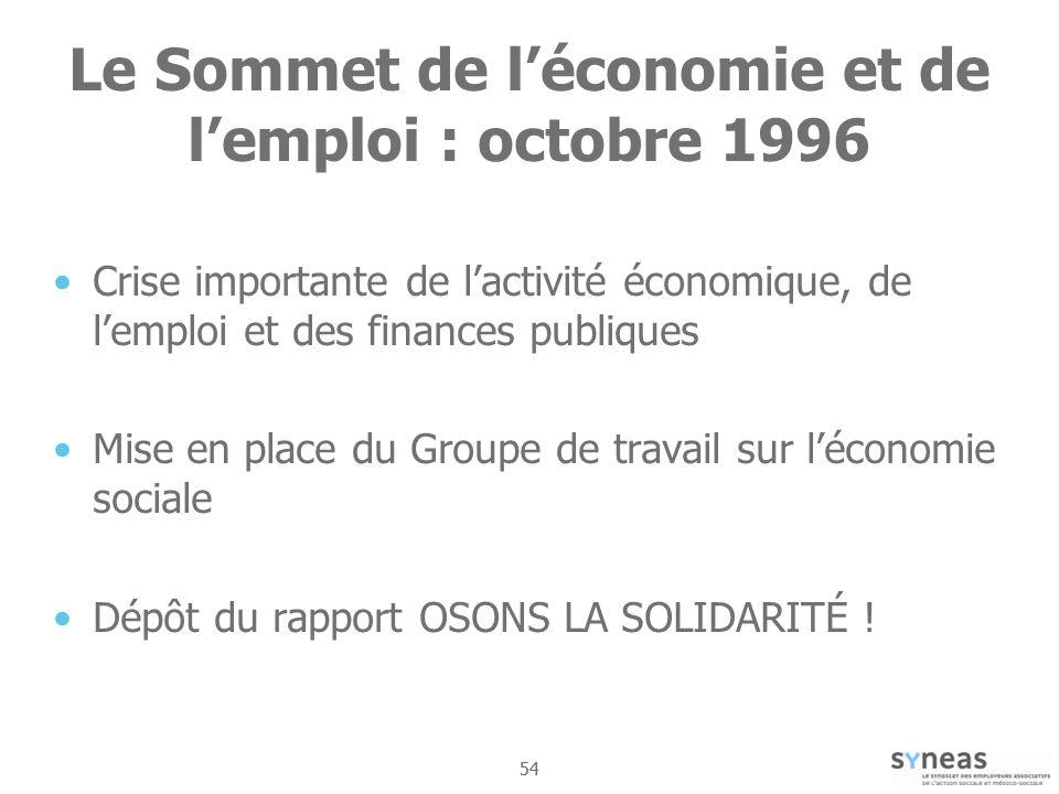 Le Sommet de l'économie et de l'emploi : octobre 1996