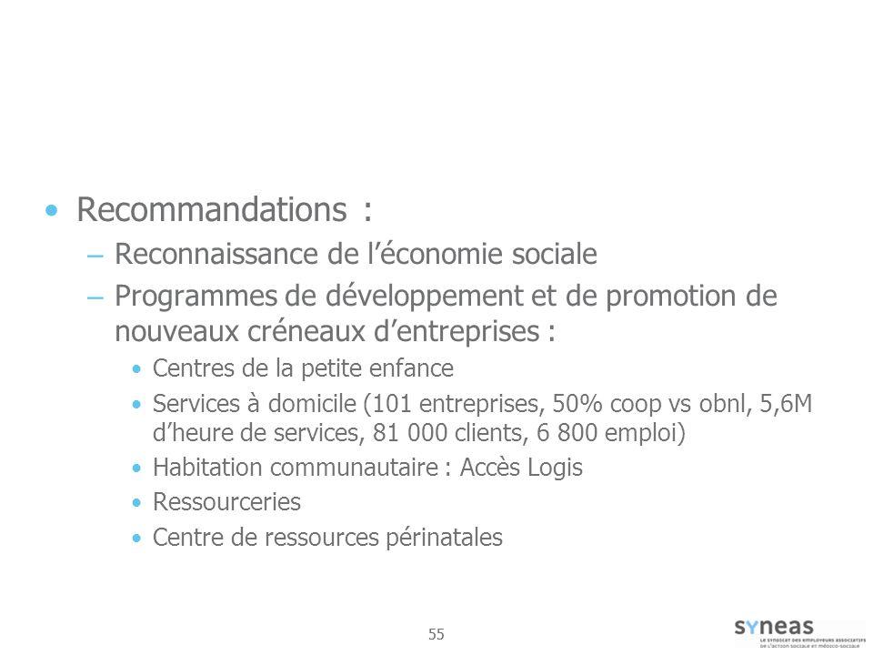 Recommandations : Reconnaissance de l'économie sociale