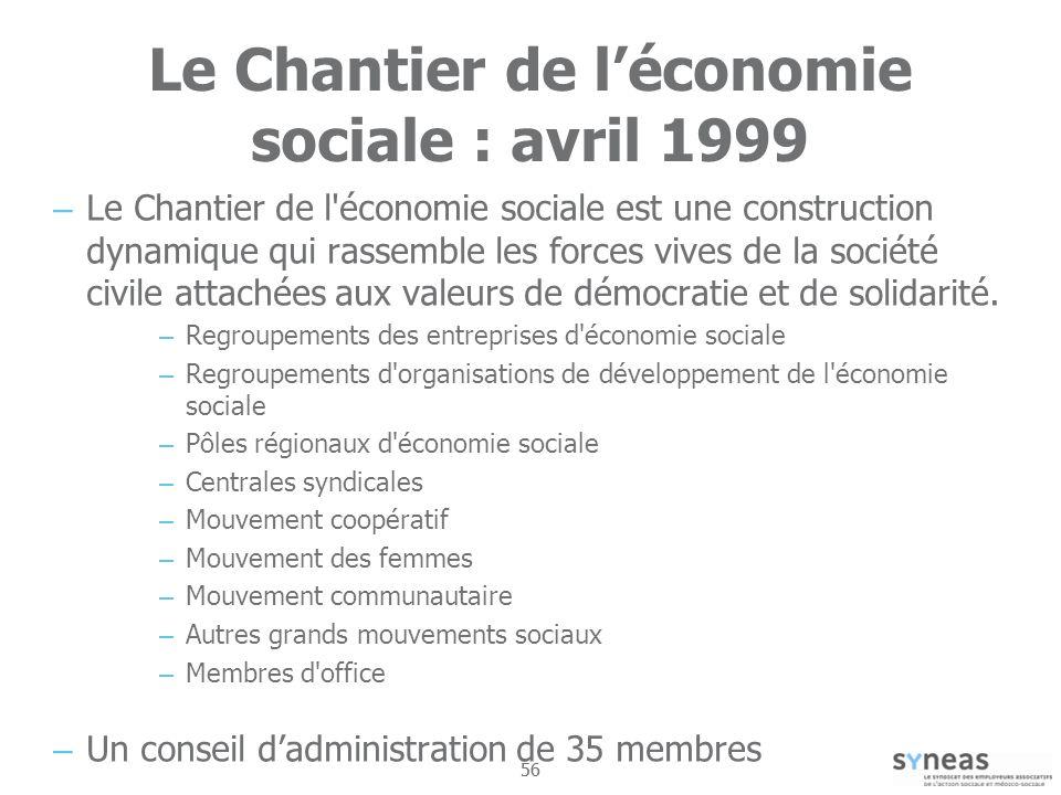 Le Chantier de l'économie sociale : avril 1999