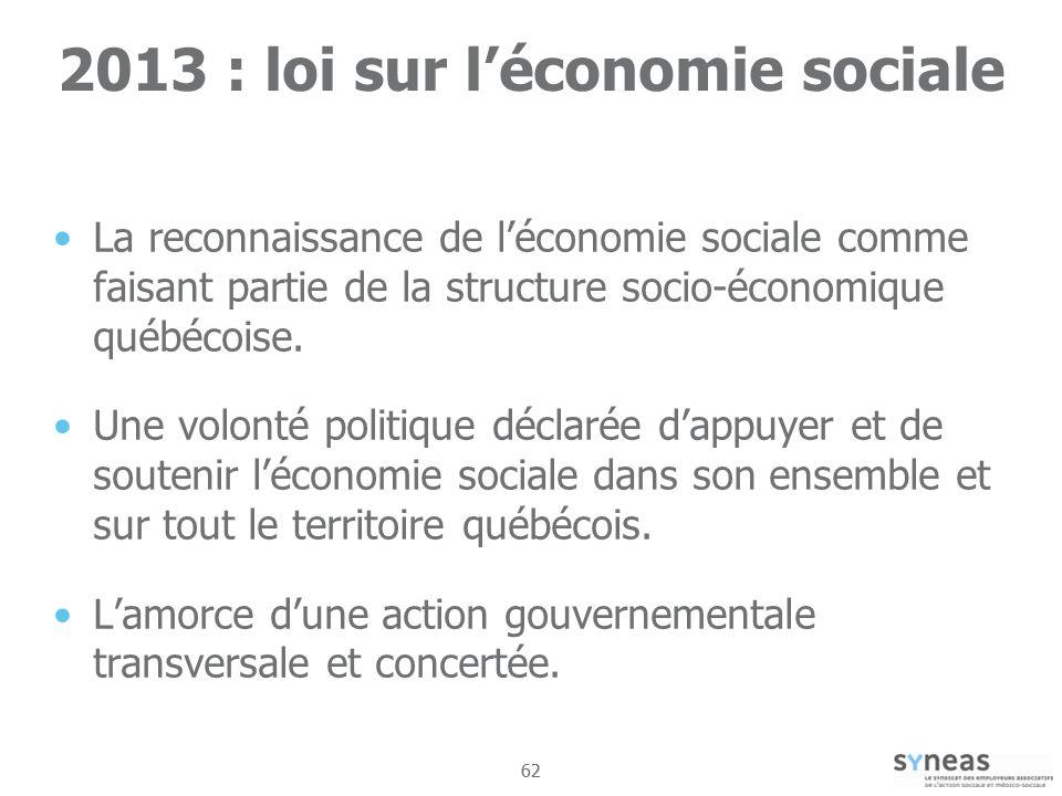 2013 : loi sur l'économie sociale