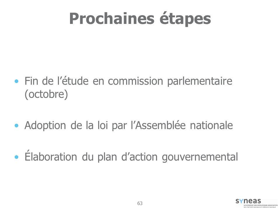 Prochaines étapes Fin de l'étude en commission parlementaire (octobre)